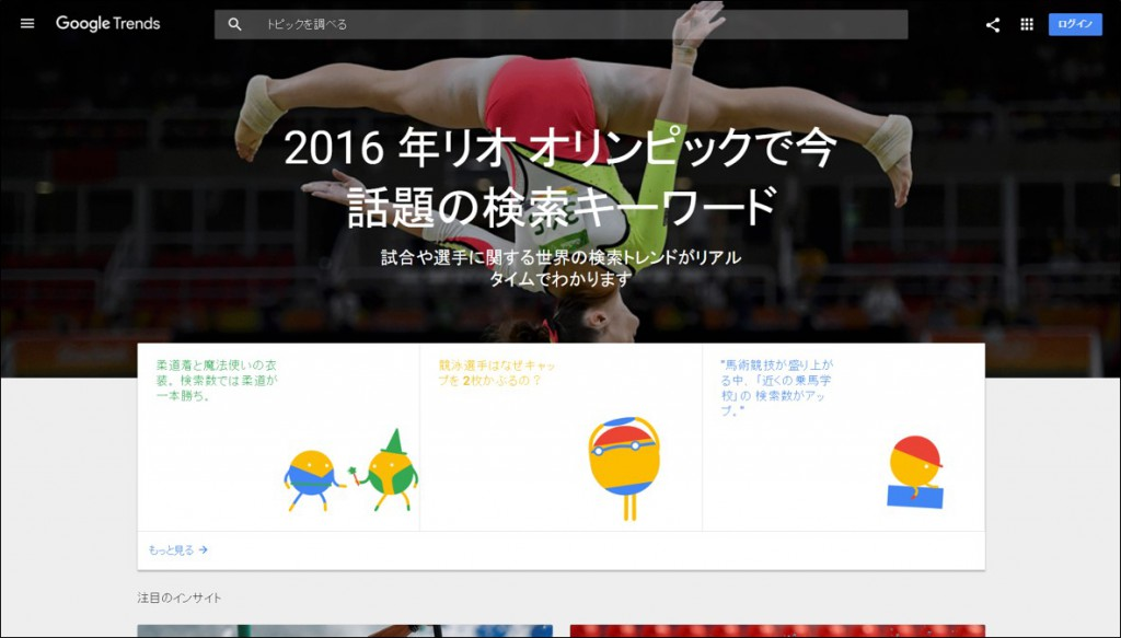 Google Olympic Trends Hub