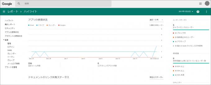 G Suiteのアプリ使用状況