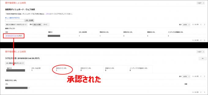 DMCA申請手順④