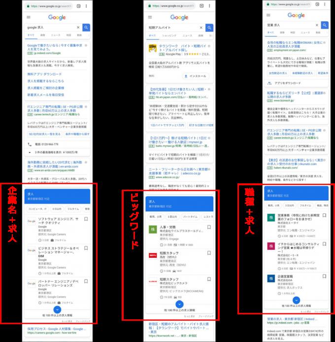 Google for Jobs例
