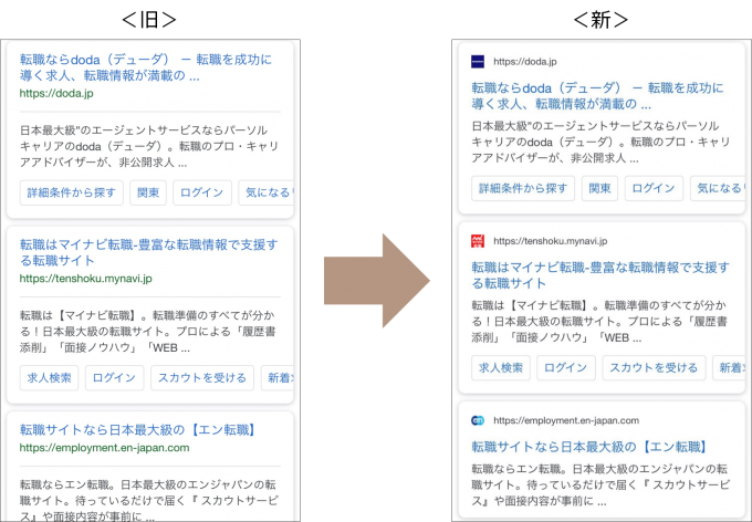 検索結果のデザイン変更①