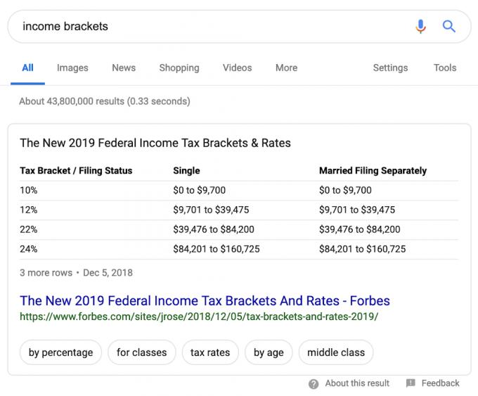 階層所得の検索結果