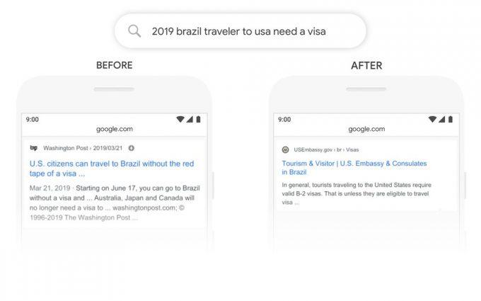ブラジル人旅行者がアメリカに
