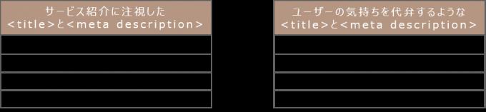 情報設計例データ2