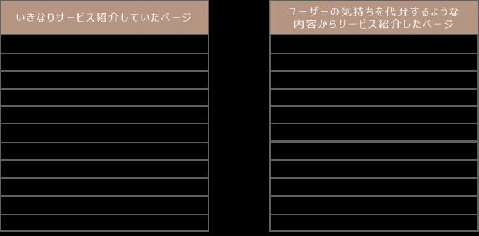 情報設計例データ